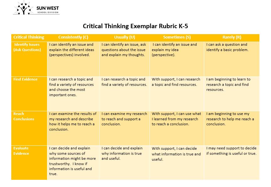 Critical Thinking K-5