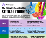 Critical Thinking Cheat Sheet from Wabisabi Learning