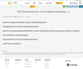 SYA (Saskatchewan Youth Apprenticeship)