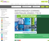 Biotechnology Learning Continuum, Grades 7 to 12