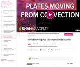 Cosmology and Astronomy: Plates Moving Due to Convection in Mantle
