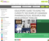 EDUCATORS' GUIDE TO USING THE CURIOCITY 100 YEARS OF CANADIAN PHARMACEUTICAL RESEARCH AND DEVELOPMENT TIMELINE