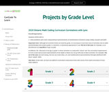 Coding and Math Correlations from CanCode (Gr. 1-8)