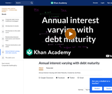Finance & Economics: Annual Interest Varying with Debt Maturity
