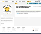 Math Skills Grades 1 to 9 Tracking Sheet for Outcomes by Strand