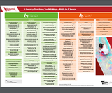 Literacy Teaching Toolkit Map for Birth to 5 Years