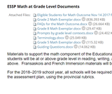 Saskatchewan Ministry of Education Provincial Math Assessment Supports