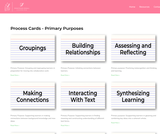 Process Cards – STF Professional Learning