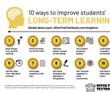 10 ways to improve students' long-term learning – Ditch That Textbook