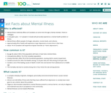 Fast Facts about Mental Illness