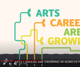 Agriculture is Art - thinkAG Video